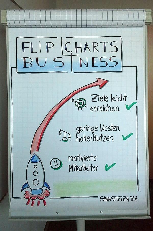 Flipcharts zeichnen