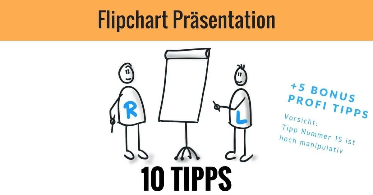 Flipchart Präsentation