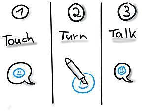 Wichtig für deine Flipchart Präsentation: Sprich nur zum Publikum, nie zum Flipchart. Die Lösung - Touch Turn Talk