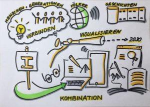 Quo Vadis Visualisierung: 19 Experten über die Trends der Zukunft 14