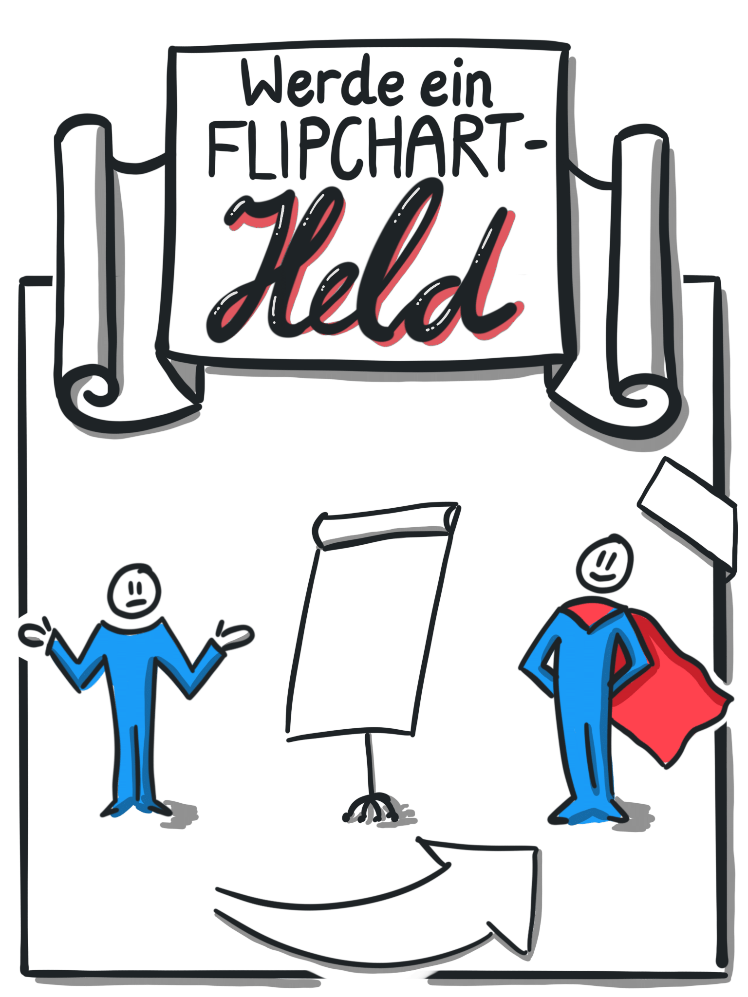 Flipchart Held Mindset Kurs
