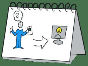 Digital Zeichnen für Blogger am iPad mit Procreate