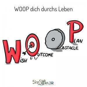 Coaching Karten - Woop - Psychologie des Gelingens
