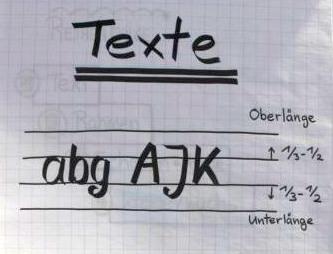 Flipchart Zeichnen Texthöhen
