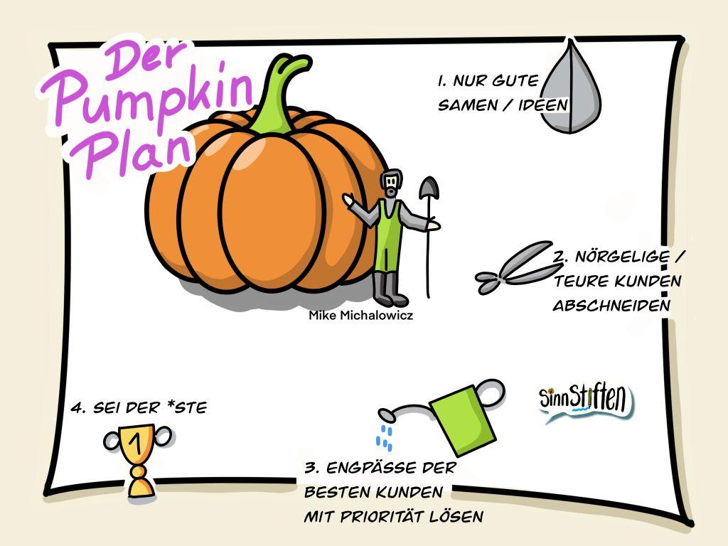 Pumpkin Plan Sketchnote