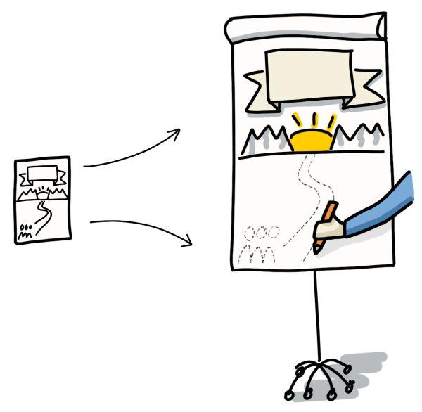 Am Flipchart zeichnen – die 3 besten Tipps 2